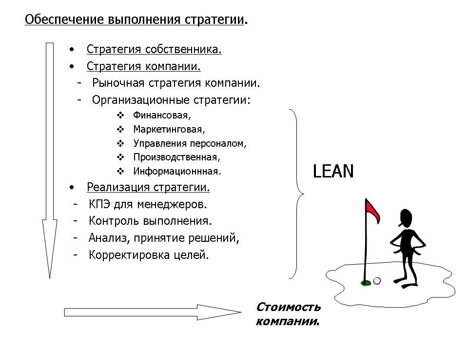 Лев-Слайд2
