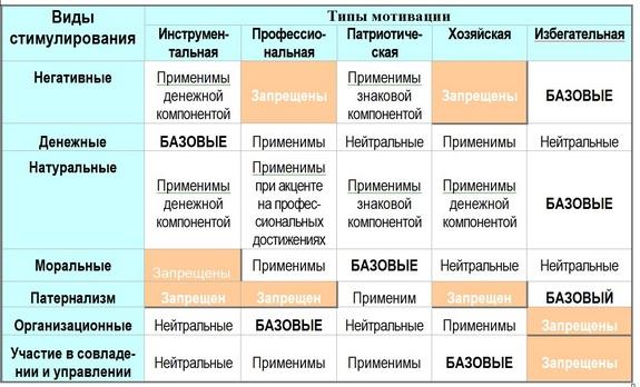 таблица 1++
