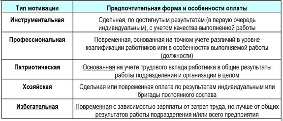 таблица 2+